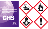 How Shall You Label Chemicals Not Classified as Hazardous Under GHS?